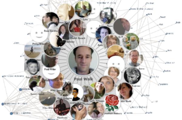 社交网络数据挖掘