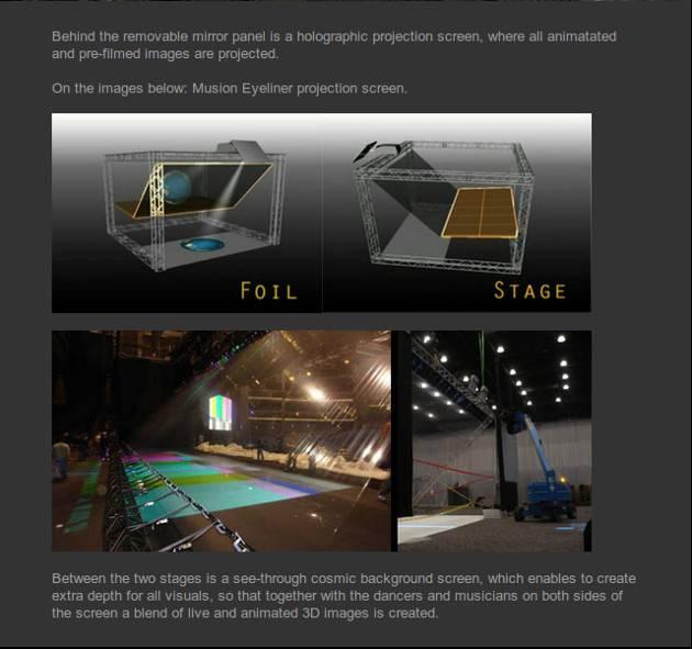 使用Musion Eyeliner投影屏的舞台,配图:http://www.endelrivers.com/scarab1a.html