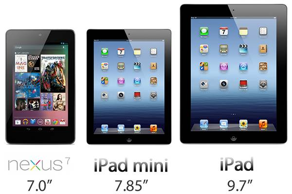 Nexus 7、iPad mini、iPad 尺寸对比